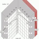 Oberflächentemperatur gedämmter und ungedämmter Wände