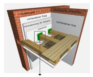 Luftdichte Ausführung der Innendämmung bei einer Holzbalkendecke