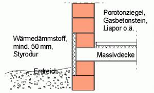 Richtige Dämmung der Stirnseite einer massiven Decke bei monolithischem Mauerwerk