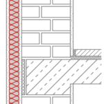 Mauerwerk mit Außendämmung