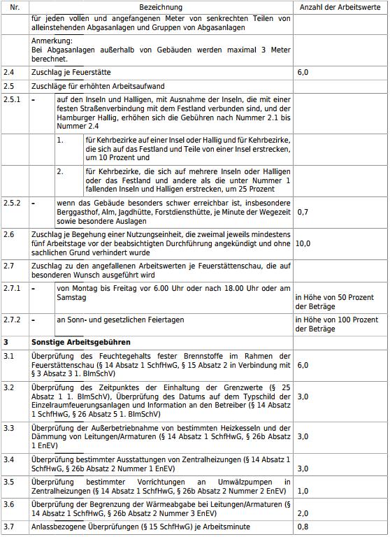 zu Anlage 3 (zu § 6) Gebührenverzeichnis (küo_18)