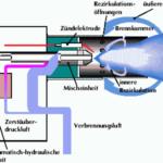Druckluftzerstäubungsbrenner (Öl)